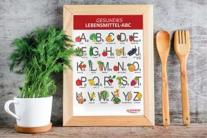 Unser buntes Lebensmittel-ABC-Plakat ist ein echter Hingucker in Kinderzimmer und Küche!